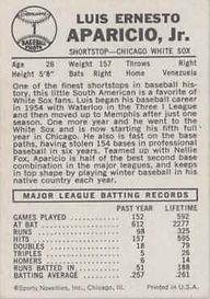 1960 Leaf Baseball Cards