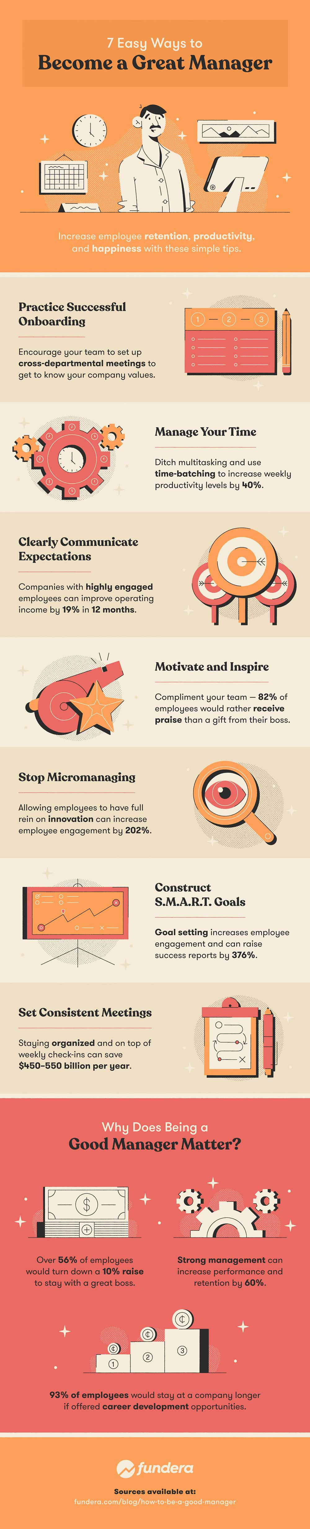 How to Be a Great Manager Infographic