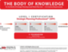 SPP Body Of Knowledge.png