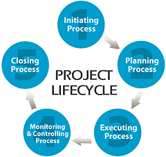 Project lifecycle.png