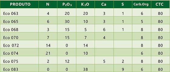 tabela eco_Prancheta 1.jpg