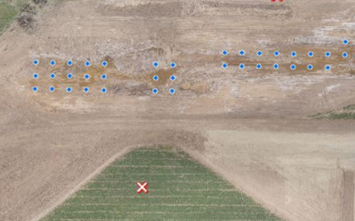 What are ground control points and why are they so important?