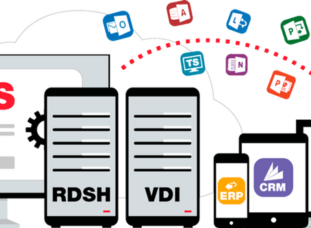 Your All-In-One Remote Application Delivery Solution