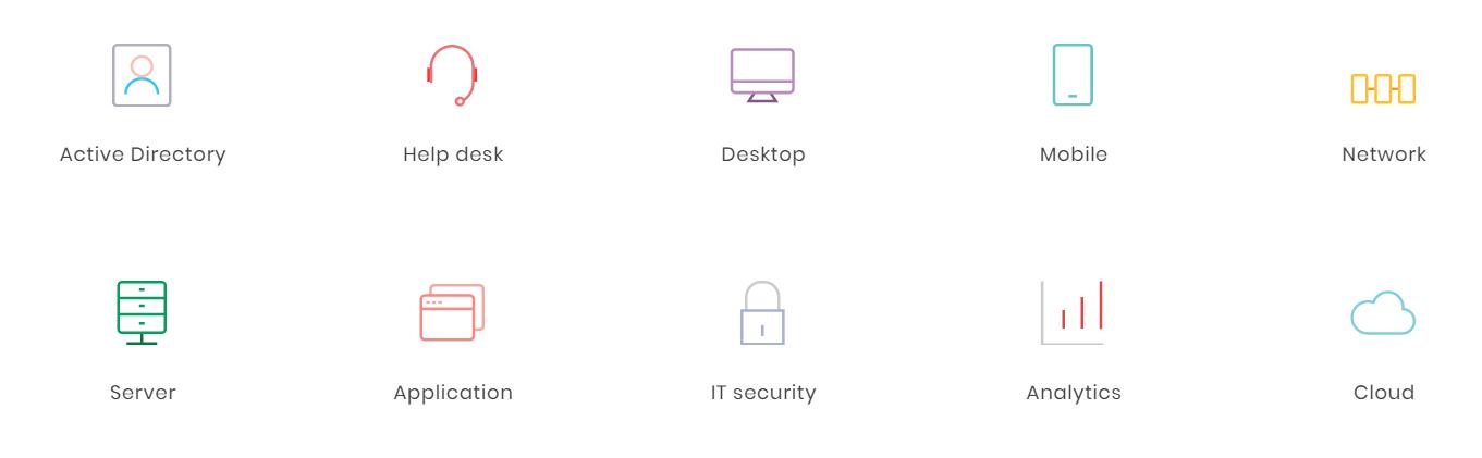 IT Management Software