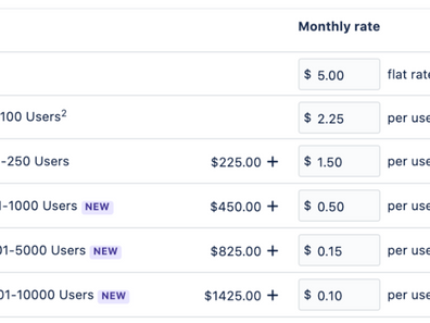 New pricing for Cloud tiers