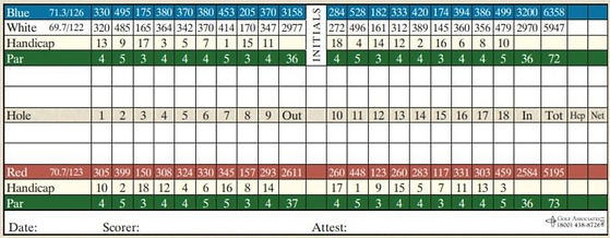 Cedar Valley Golf Club Scorecard.jpg