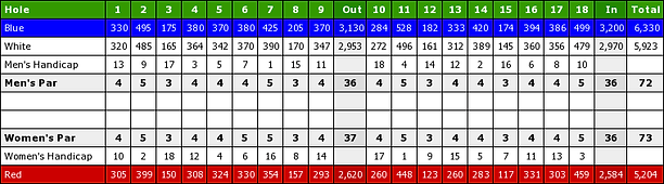 Scorecard2.png