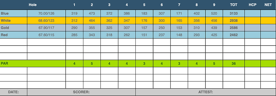 The Pines at Fairview Scorecard