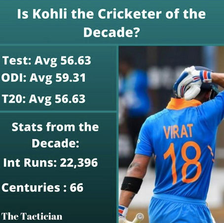 Is Virat Kohli the Cricketer of the Decade?