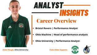 Analyst Insights: Aidan Reagh