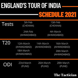 England's tour of India: Test Preview