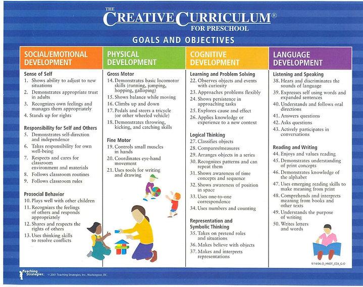 curriculum_orig.jpg