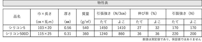 カンボウシリコンシート物性表.jpg
