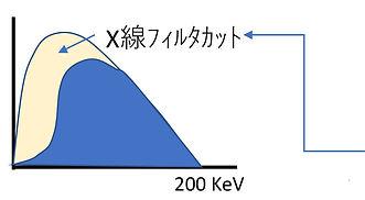 x線フィルタカット.jpg