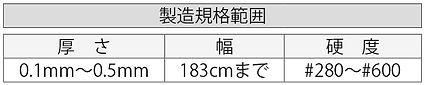 UV規格範囲.jpg