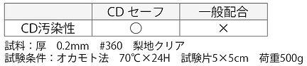 CDセーフ1.jpg