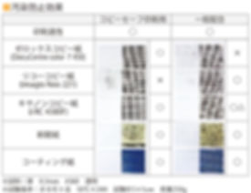 コピーセーフ印刷用汚染防止効果.jpg