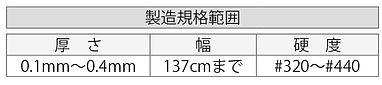 マグネ規格範囲.jpg
