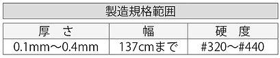 CDセーフ規格範囲.jpg