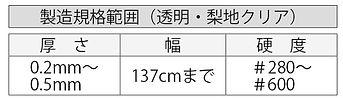 セレブ267製造規格範囲