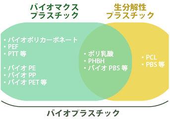 biopl2.jpg