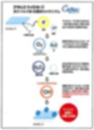 アキレス ウイルセーフの抗菌メカニズム