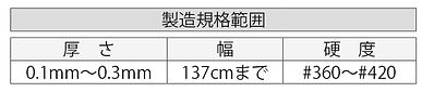 コピーセーフ印刷用製造規格範囲.jpg