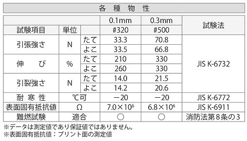 タイデン防止R_各種物性.jpg