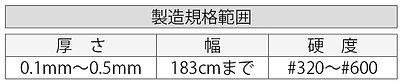ナンネン_製造規格範囲.jpg