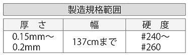 超低収縮規格範囲.jpg