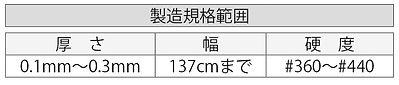 ノンステイン規格範囲.jpg