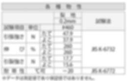 サーモセーフ各種物性.jpg