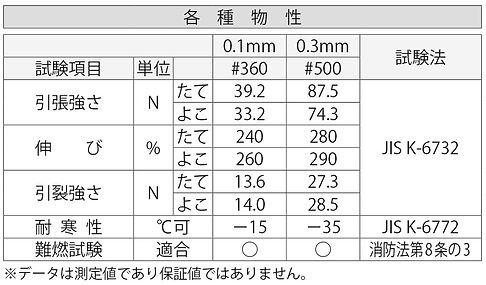 ノンフレーム_各種物性.jpg