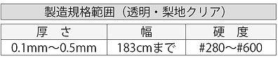 サーモセーフ規格範囲.jpg