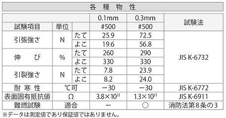 タイデンオーム_各種物性.jpg