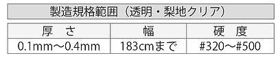 耐熱規格範囲.jpg