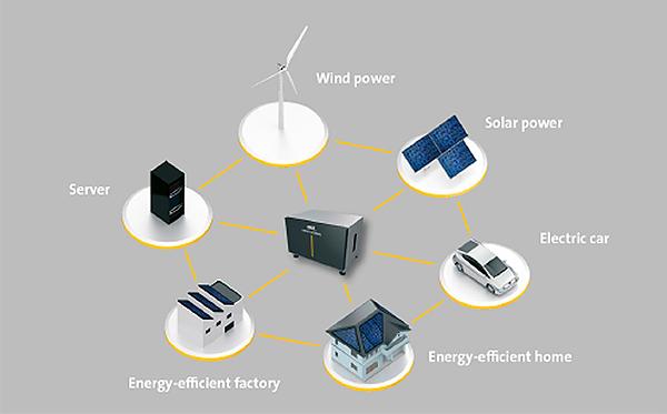 dezentrale_energieversorgung.png