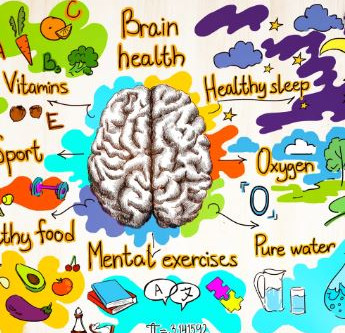 Chronic Inflammation Can Impact Your Brain Health - Part 2