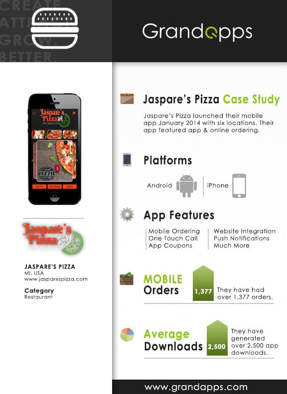 Case Study_Jaspares Pizza.jpg