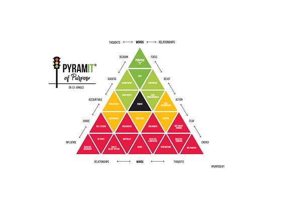 PyramIT Magnet