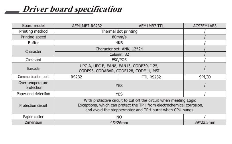 20 EM1X Driv board spec.jpeg