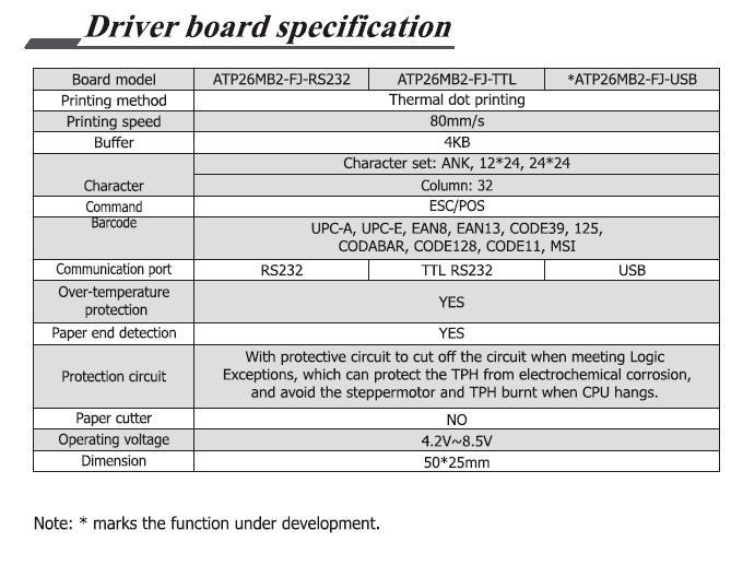 41w TP26X Driver Board specs.jpeg