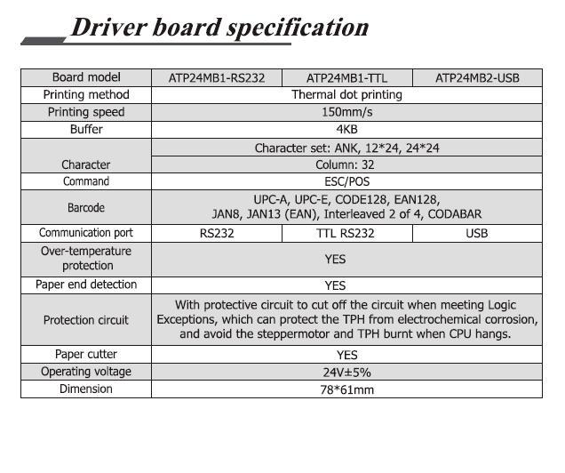 20 TP24X Driver Board specs.jpeg