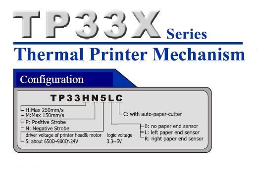 05 TP33X Config.jpeg