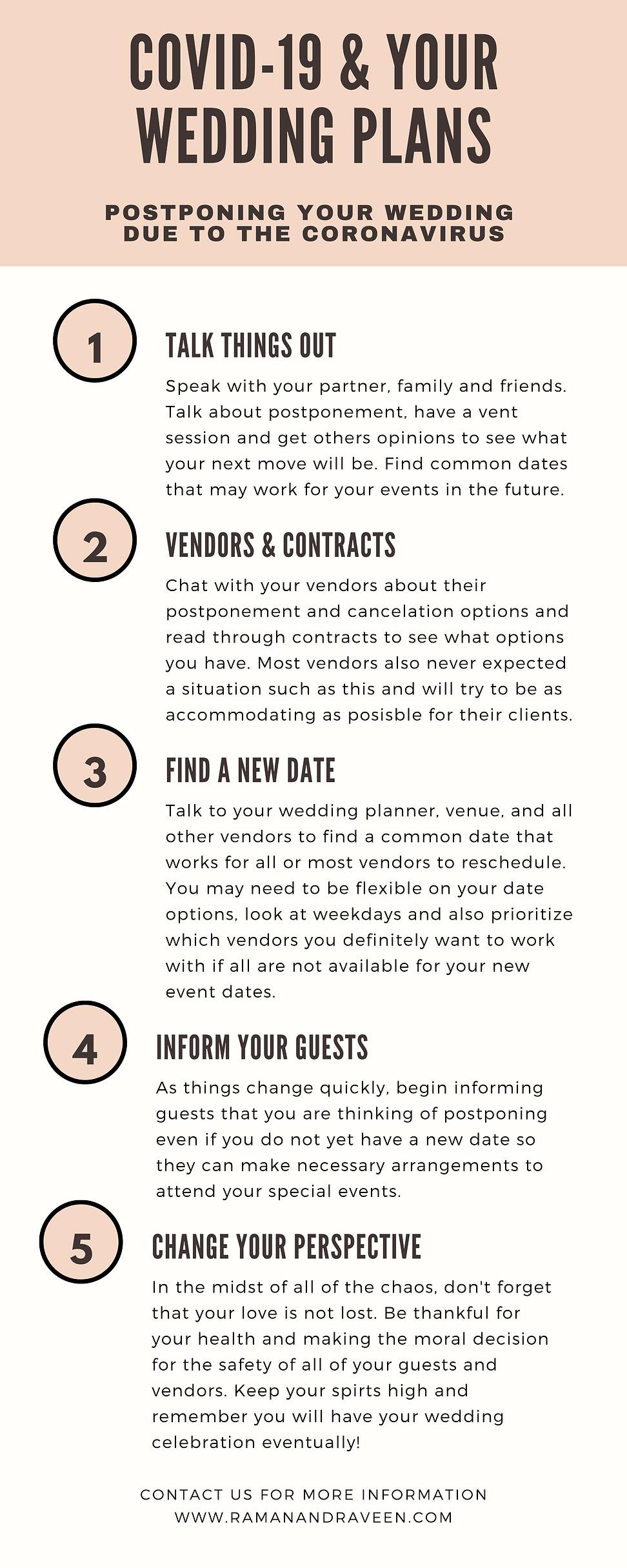 COVID-19 & Your Wedding Plans (2).jpg