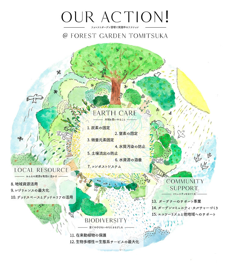Forest Garden vision-01.jpg