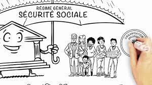 Les chiffres clés de la Sécurité sociale 2018