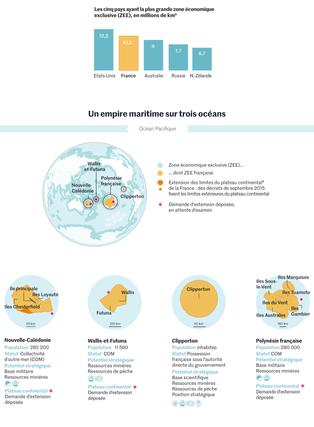 La France, deuxième empire maritime mondial