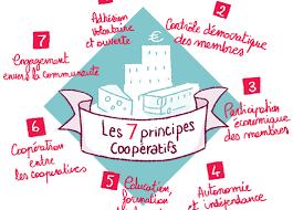 L'entreprise coopérative est un bien commun et un modèle d'avenir