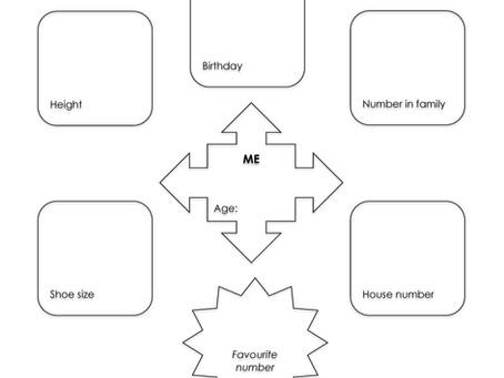 Activity Sheet: Maths of Me